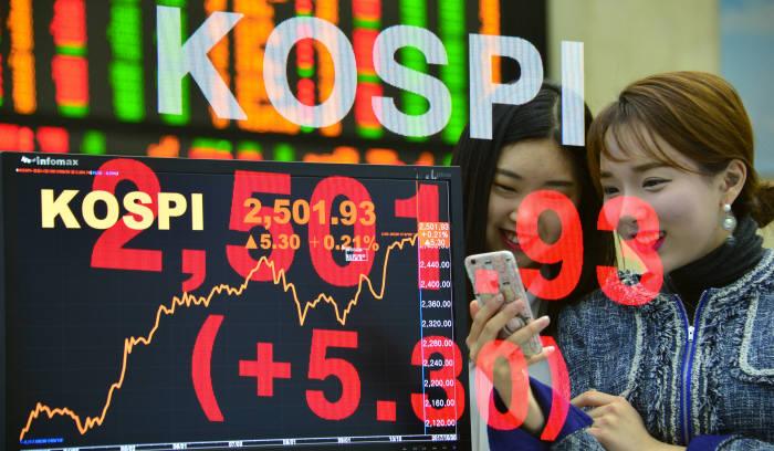 코스피가 10월 30일 종가 기준으로 사상 처음 2500선을 넘었다. 사진 서울 여의도 한국거래소 홍보관.