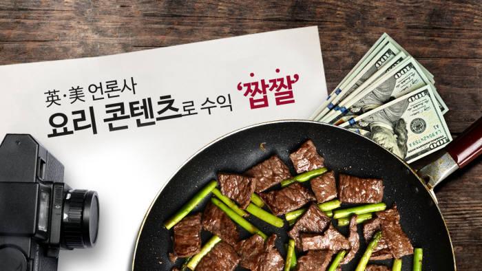 [모션그래픽]英美 언론사, 요리 콘텐츠로 수익 '짭짤'