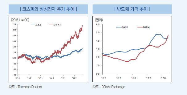 [2018 신년기획]금융사 생존 키워드는 'IT 뱅크'