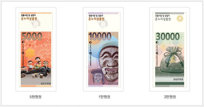 기존 지류 온누리상품권 종류 자료:소상공인시장진흥공단