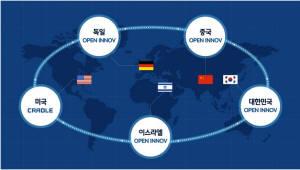 """현대차그룹, 오픈 이노베이션 5대 네트워크 구축…""""글로벌 스타트업 투자 확대"""""""