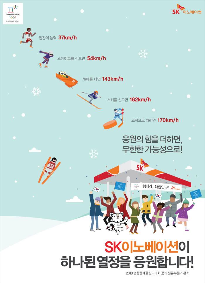 SK이노베이션 평창 동계올림픽 응원 광고. [자료:SK이노베이션]