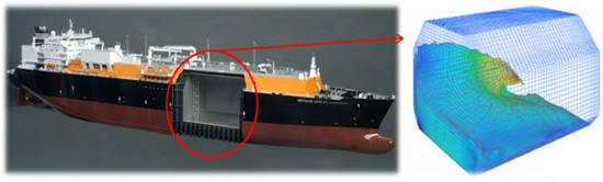LNG 운반선의 탱크 구조와 LNG 유체 변화.