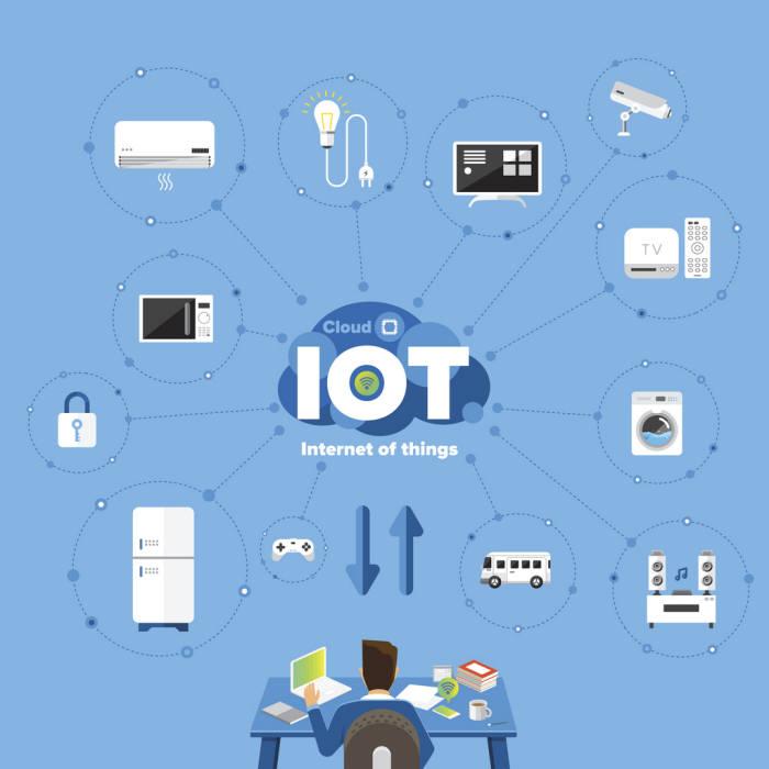 한컴MDS, 삼성전자 스마트홈 가전에 IoT 솔루션 공급