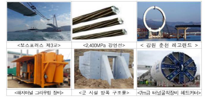 대표적인 건설기술 연구개발 성과물