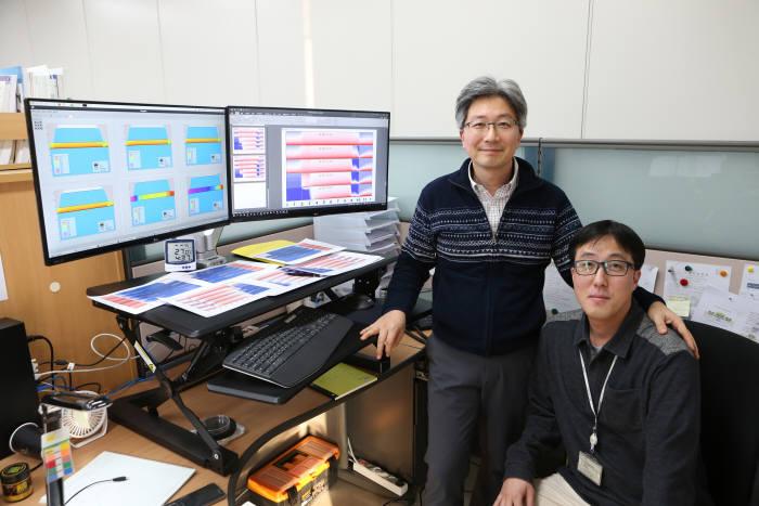 산화물 반도체 구동 중에 발생하는 피로 파괴 현상을 규명한 DGIST 지능형소자융합연구실 이현준 선임연구원(왼쪽)과 DGIST-LBNL신물질연구센터 김준서 선임연구원(오른쪽)