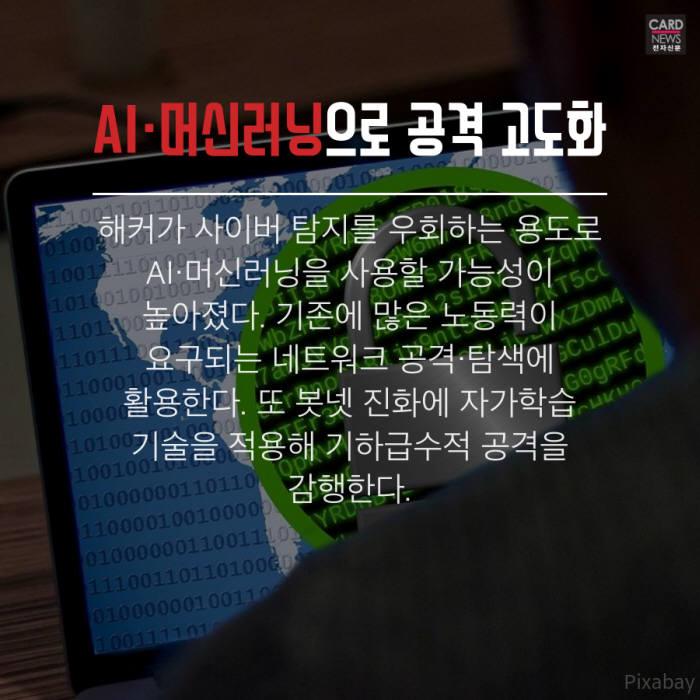 [카드뉴스]2018 사이버 위협을 전망하다