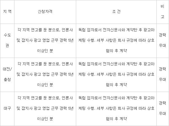 [알림]전자신문 광고 영업소 모집