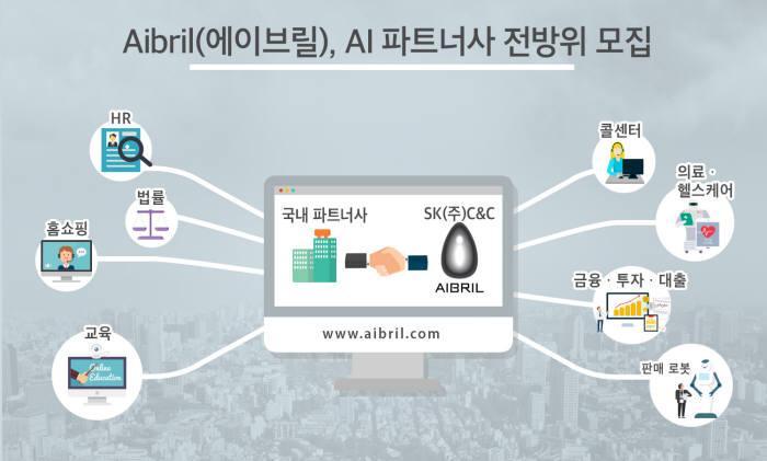 SK(주) C&C, AI 파트너사 전방위 모집...AI 솔루션·서비스 강화한다