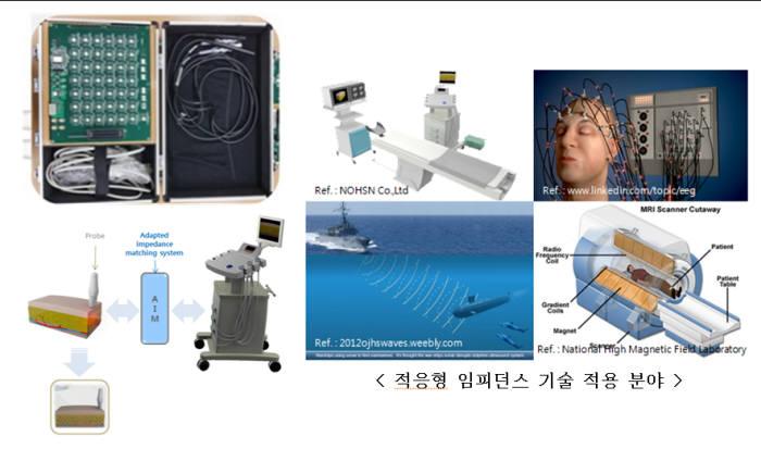 [주목할 우수 산업기술]임피던스 매칭 장치 및 방법