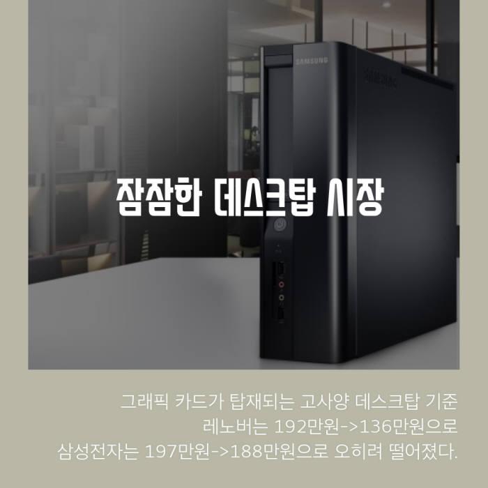 [카드뉴스]미친 부품, 착한 PC