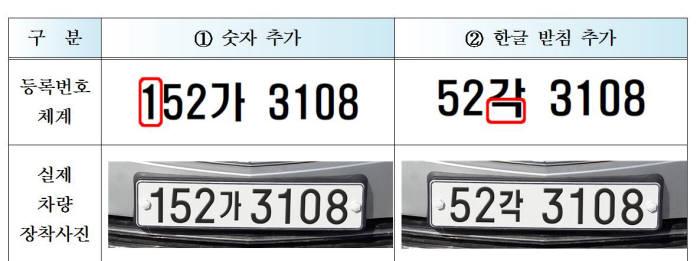 새로운 자동차 번호판 후보