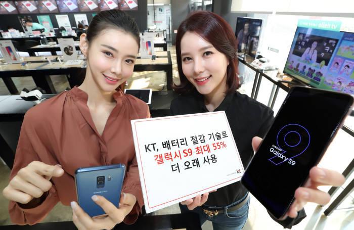KT, 스마트폰 사용시간 55% 늘려···배터리 절감 기술 최적화