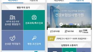 심평원, 모바일 앱 '건강정보' 새 단장