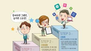 대전창조경제혁신센터 스마트창작터 참여자 모집