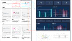 경북TP, 빅데이터 기술 활용한 기업지원서비스 착수
