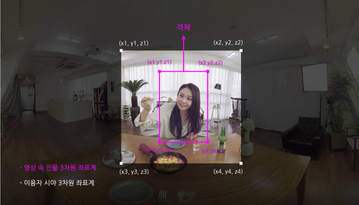 민트팟의 객체지정기술 설명 화면.