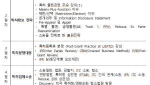한국전자정보통신산업진흥회, 해외 IP연수프로그램 참여 기업 모집