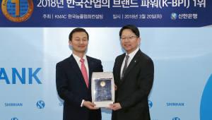 {htmlspecialchars(신한은행, 한국산업 브랜드파워 3개 부문 1위 영예)}
