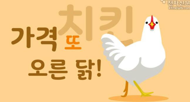 [모션그래픽]치킨가격 또 오른닭