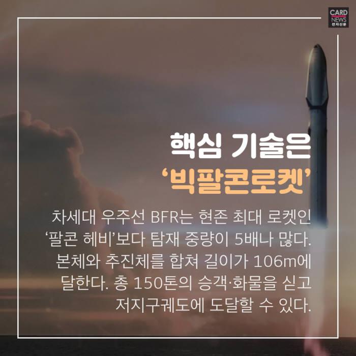 [카드뉴스]엘론 머스크, 화성 향한 '무한 도전'