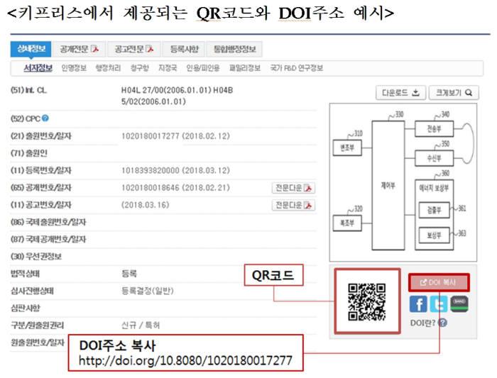 특허청, 4월부터 특허정보 QR코드로 쉽게 확인