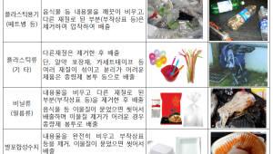 '폐비닐 쓰레기 대란'…환경부, 재활용업체와 종전대로 수거키로 협의