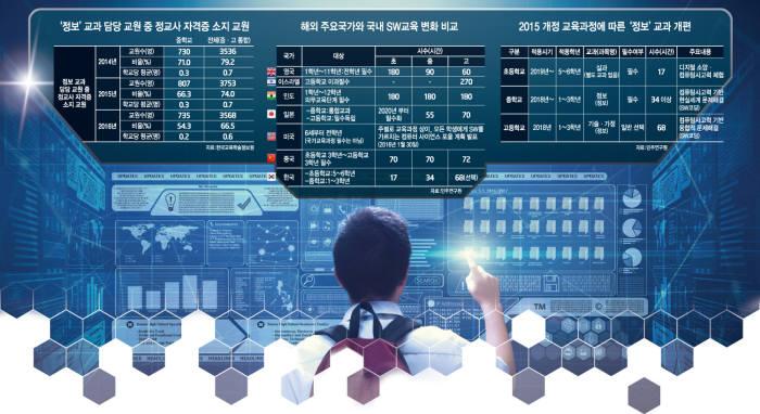 기사 내용과 무관. 전자신문DB