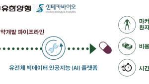 신테카바이오-유한양행, AI 활용 신약개발 협업