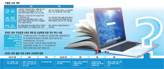 [이슈분석]뒷걸음치는 교육개혁