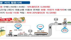 버스타기 전 걸으면 할인...최대 30% 할인 교통카드 시범도입