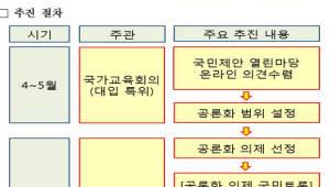 국가교육회의, 이번 주 특위구성...4개월 공론화 레이스 시작