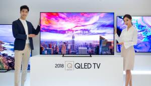 삼성전자, QLED TV로 대화면·초고화질 시대 주도…초대형 시장 2배 격차 낸다