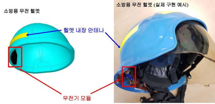 포스텍과 포항남부소방서가 공동 개발한 무전기를 삽입한 일체형 소방용 무전 헬멧.