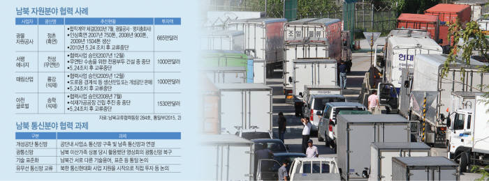 북한휴대폰 사진