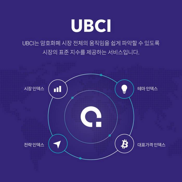 업비트, 국내 최초 암호화폐 인덱스(UBCI) 공식 오픈