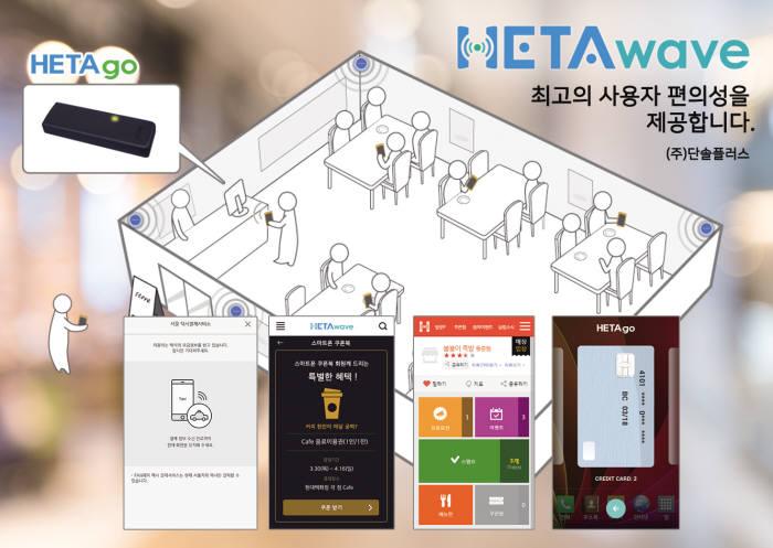 [새로운SW][신SW상품대상 추천작]단솔플러스, '헤타웨이브 2.0'