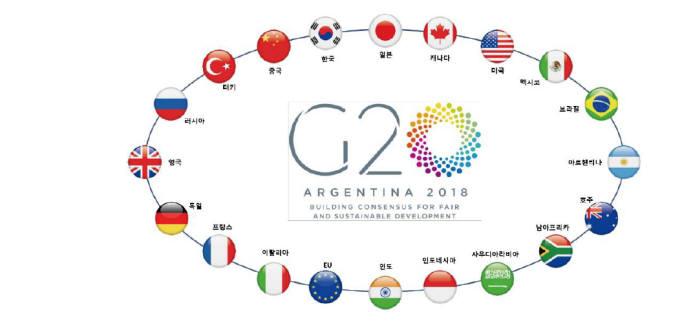 지난 3월 19일부터 20일까지 아르헨티나 부에노스 아이레스에서 열린 G20 재무장관 및 중앙은행장 회의에서 각 국은 암호화폐를 가상 자산으로 규정했다.