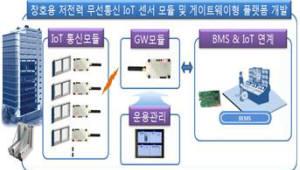 [WIS 2018] ICT 기술사업화 페스티벌-IITP