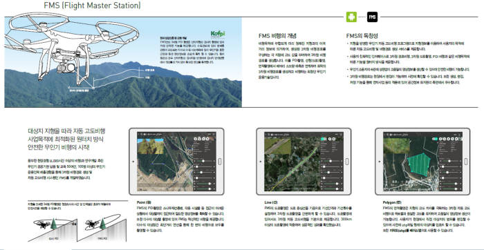 한국임업진흥원-에프엠웍스, 드론 3차원 자동비행프로그램 공동개발