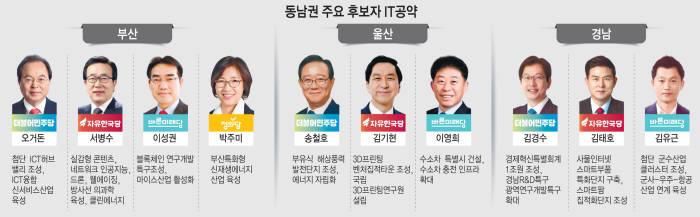 부산광역시장 주요 후보(왼쪽부터 오거돈, 서병수, 이성권)