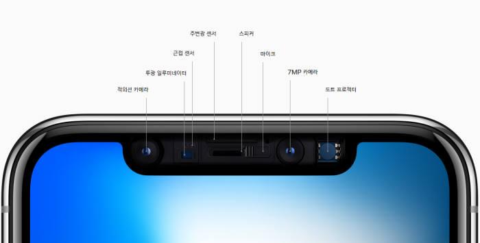애플 아이폰X 전면부의 부품들. 이중 도트프로젝터, 투광일루미네이터, 적외선 카메라가 '페이스ID' 기능을 구현하는 모듈들이다(사진=애플).