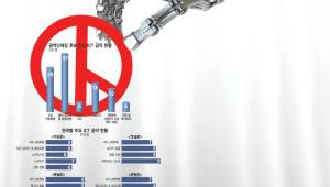 """지역경제계, """"4차산업혁명 미래 신산업 육성해야"""""""
