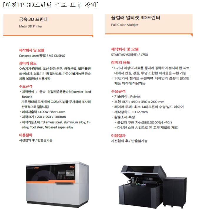 대전시, 3D프린팅 산업 육성 추진