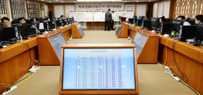[6·13 지방선거]분주한 투·개표지원상황실