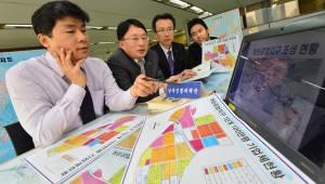 산업계, 남북경협 기대감 커져