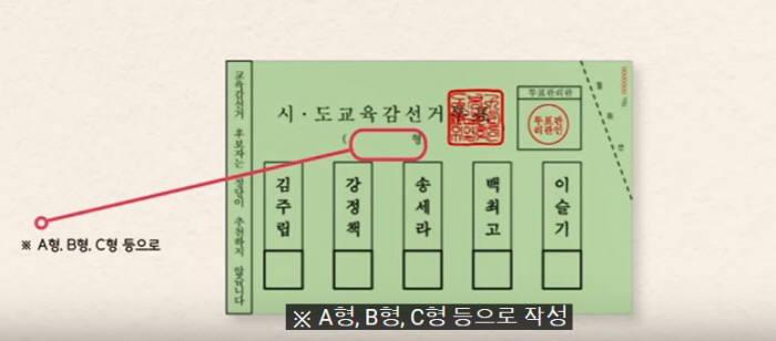교육감 선거 투표 용지. 출처=중앙선관위