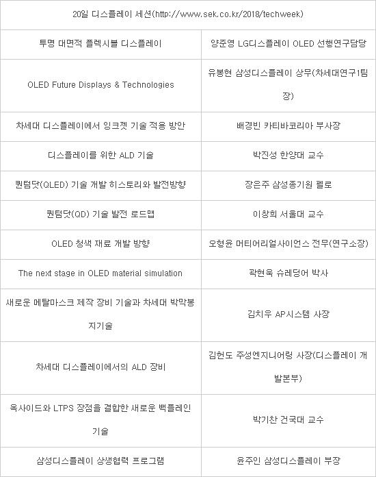 '소재부품 테크위크' 18일 개막…사전등록 17일 마감