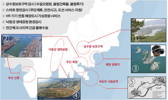 부산 해양드론 도시를 위한 5대 드론 실증서비스와 위치.