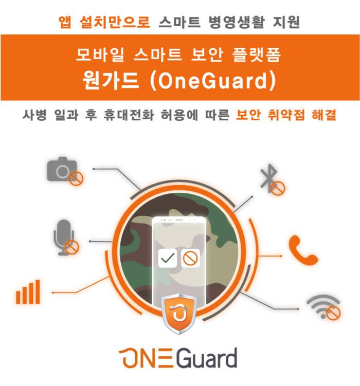 라온시큐어 '원가드'로 軍 휴대전화 보안시장 공략 강화